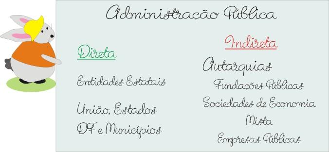 administração_publica_direta_indireta