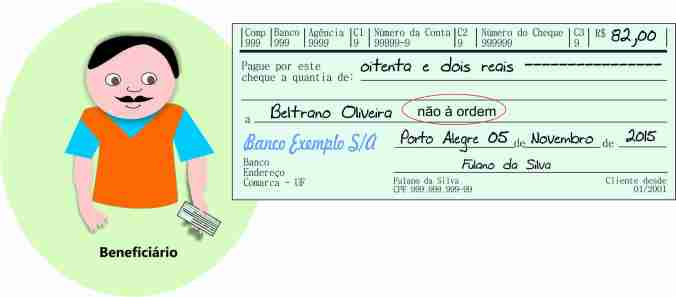 cheque_nominal_nao_a_ordem